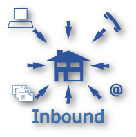 Call Answering, E-mail, SMS, White Mail, Inbound services that we provide